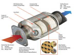 Cost Of Cadillac Converter Catalytic Converter Thefts In St Joe