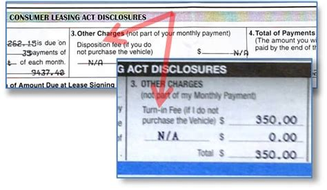 Leasing Auto Definition by Car Lease Disposition Fees Explained