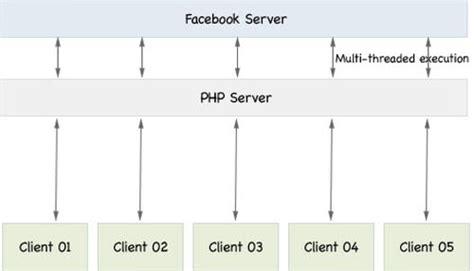 simple node js file server beginner s guide to node js server side javascript