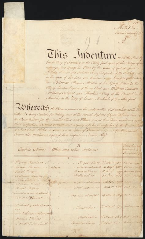 State Archives Records Convict Indents State Archives And Records Nsw Autos Post