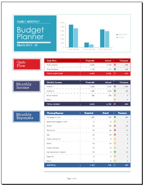 family budget planner template family monthly budget planner budget templates