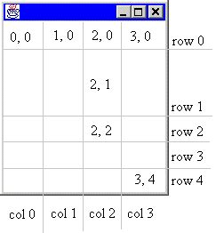 java layout table tablelayout an alternative to gridbaglayout