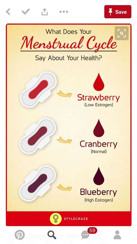 what color is period blood your period blood shade tells you your estrogen level