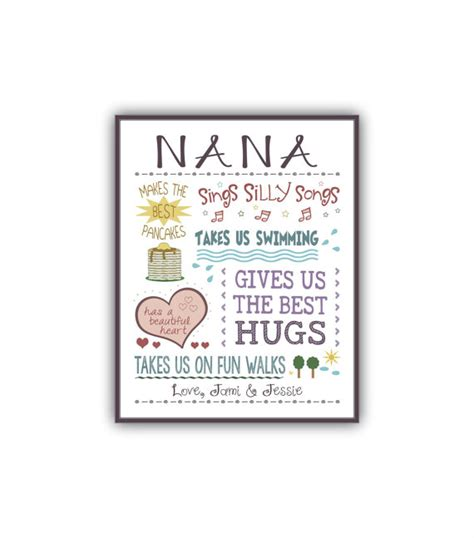 nana gifts nana birthday gift personalized gifts for by