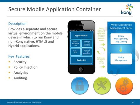 mobile application solutions mobile applications and mobile strategies for enterprise