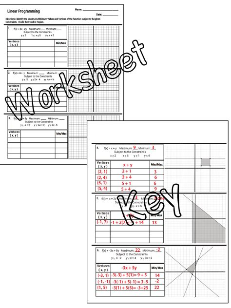 Linear Programming Worksheet by The Math Magazine Linear Programming Graphing