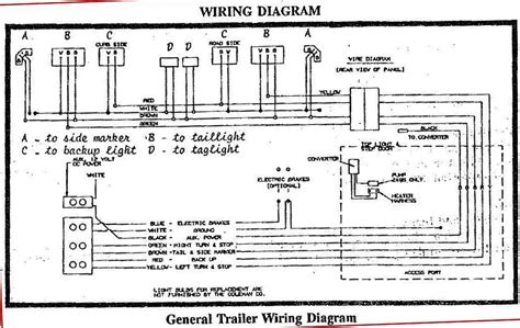 travel trailer wiring schematic travel trailer wiring diagram quotes