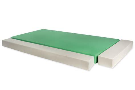 bett verbreitern matratzenverl 228 ngerung und matratzenverbreiterung f 252 r