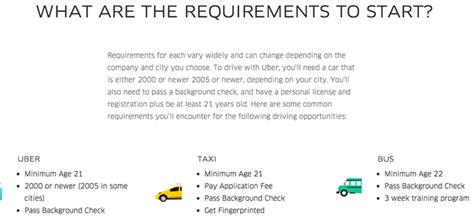 Background Check Requirements How Is Background Check For Uber Background Ideas