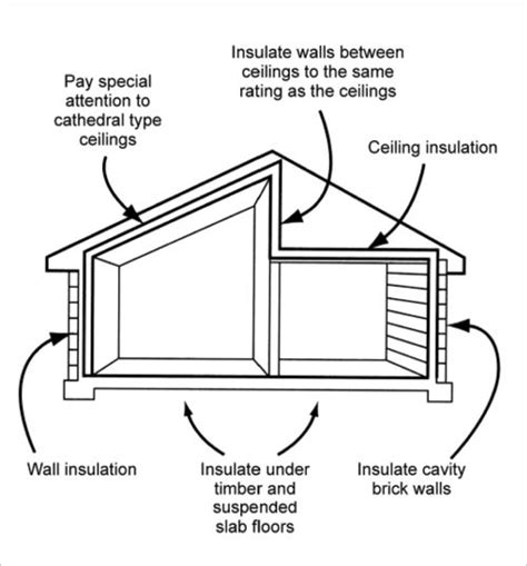 hiw well does wood floor conduct radiant heat passive solar heating a cross section of a home indicates