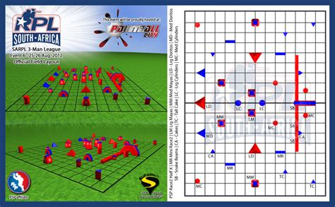 field layout initialized event sarpl 3 man event 6 official field layout south african