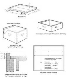 Top Bar Hive Plans Wooden Components Of A Modern Bee Hive Extension