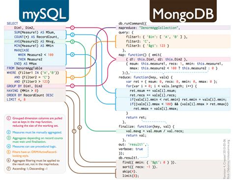 tutorialspoint mongodb pdf artificial intelligence java