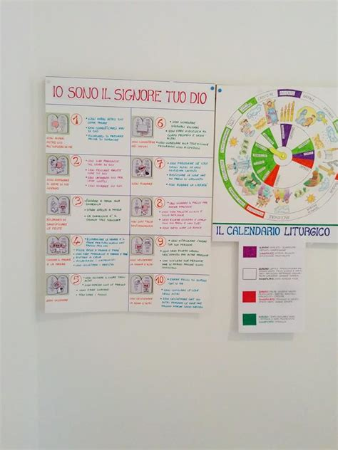 tavole comandamenti dieci comandamenti come spiegarli ai bambini a viva voce