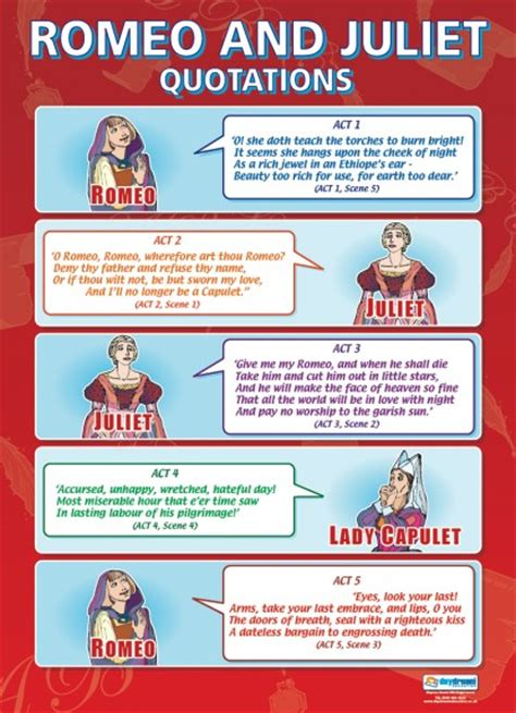 themes in romeo and juliet ks3 english literature posters romeo and juliet workshop