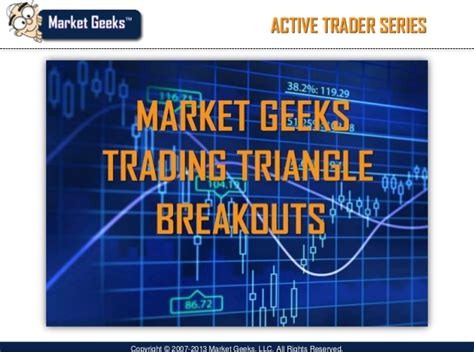 pattern day trader violation do you trade breakouts l trade chart patterns simple