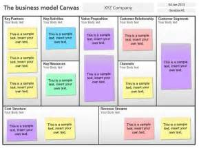 Business Model Canvas Template Ppt Pics Photos Business Powerpoint Examples Tasks Model