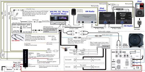 jvc car stereo wiring harness power of radio diagram