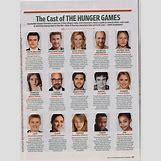 Hunger Games Characters Names | 500 x 666 jpeg 158kB
