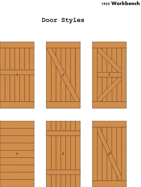 How To Build Barn Style Doors 20 Diy Barn Door Tutorials