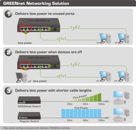 trendnet | products | teg s80g | 8 port gigabit greennet