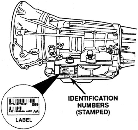 repair guides transmission identification