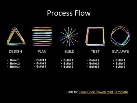 process layout exle ppt 20 of the best process flows