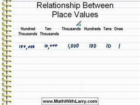 Place Value Relationships Worksheets for lesson 32 relationship between place values