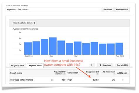 adsense keywords planner does google discriminate against some businesses sej