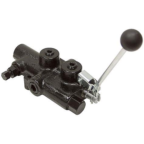 log splitter hydraulic valve diagram 1 spool prince hcsvg0002 ls3000 log splitter valve