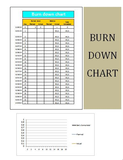 burndown chart template free word s templates