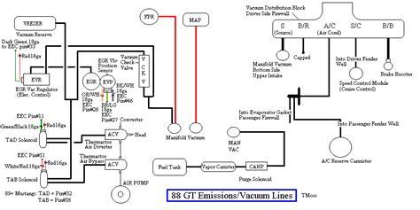 vacuum diagram     mustangforumscom
