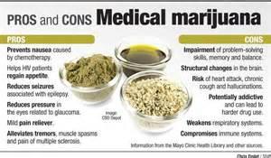Marijuana's medical benefits, concerns still hotly debated in