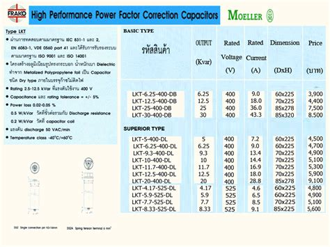 power capacitor price list capacitor banks price list 28 images epcos capacitor bank price 28 images buy epcos 25 kvar