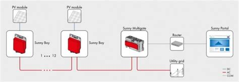 boy inverter wiring diagram wiring diagrams
