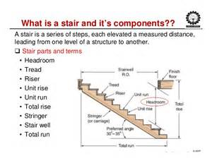 stair parts definitions images