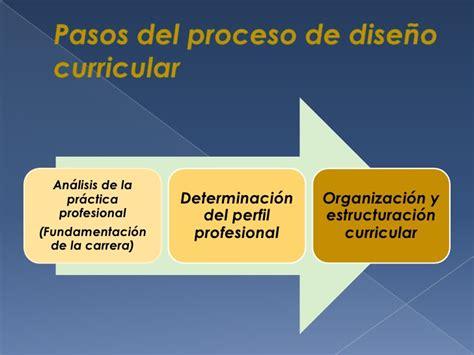 Diseño Curricular Educativo Definicion Organizacion Y Estructuracion Curricular