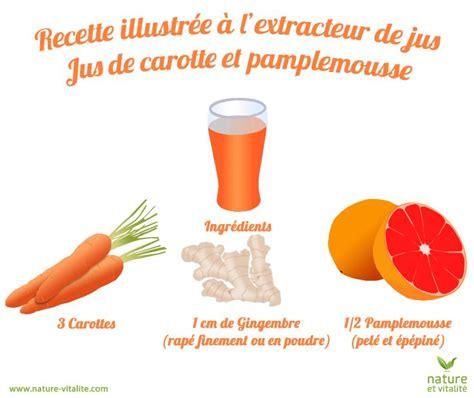 Extracteur De Jus Recette Detox by Jus De Carotte Et Plemousse 224 L Extracteur De Jus