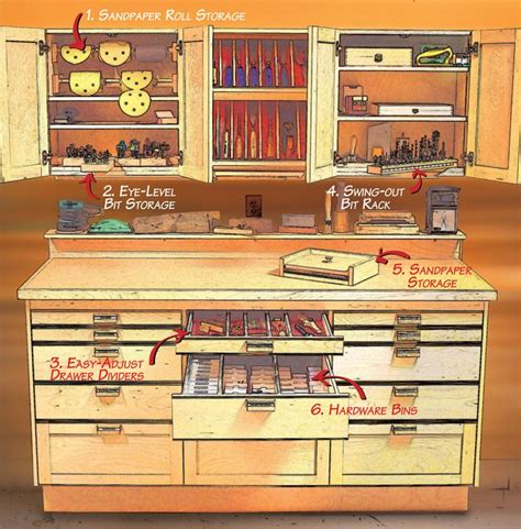 Kitchen Furniture Workshop 17 Best Show Me Build A Bunk Bed Plans For Images