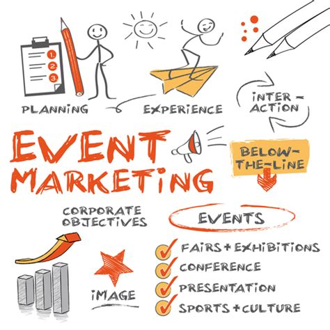 event marketing how to legally use major events to market your business