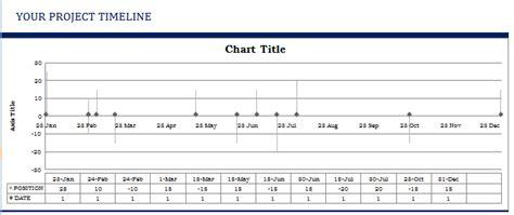 6 microsoft word timeline template mac resume template