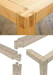 woodworking design teds woodworking plans review pinterest a well