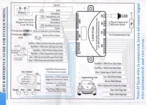 falcon car alarm wiring diagram avital alarm system wiring diagram wiring diagrams