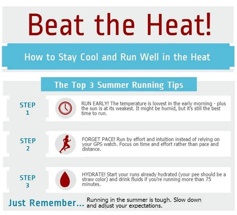 Some Tips For Summer by Beat The Heat Tips For Summer Running Infographic