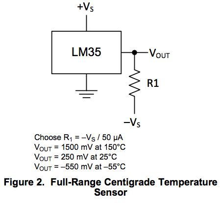 transistor lm35 datasheet something vague in a datasheet for an lm35