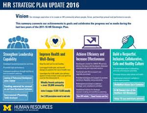 hr strategy plan template image gallery hr strategic plan template