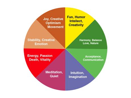 color and emotion color psychology to wear a rainbow