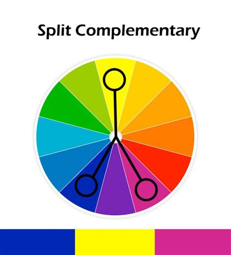 complementary color scheme the 25 best split complementary ideas on