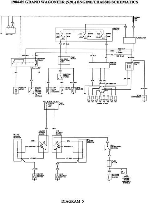 1987 jeep grand wagoneer alternator wiring diagram wiring