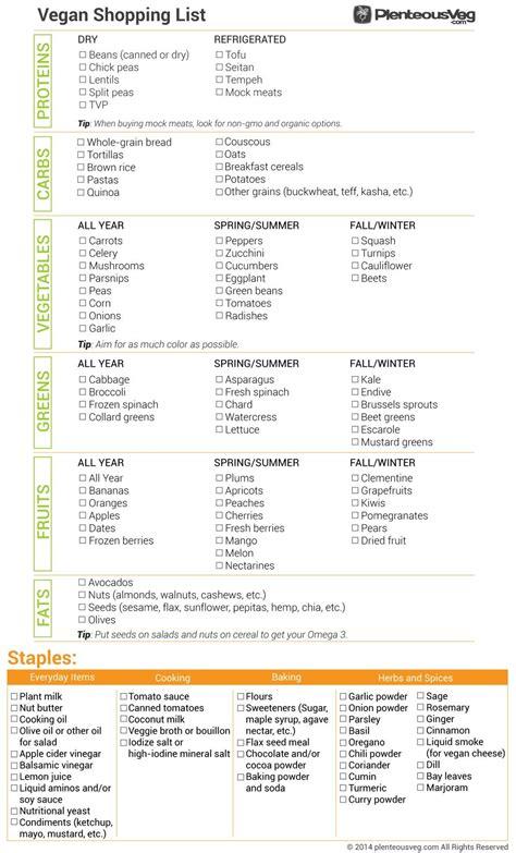 vegan grocery list vegan grocery customizable vegan shopping list for all seasons plenteousveg